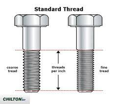 Unified National Coarse Thread Chart Chilton Automotive Community