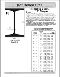 Cold Rolled Steel Thickness Chart