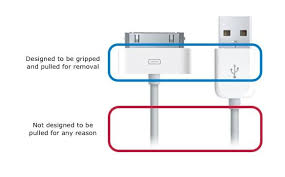 similiar iphone 4 charger wire diagram placement keywords the simple solution to keep any iphone cable from fraying image