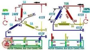 star delta motor control wiring diagram wiring diagram 3 phase induction motor help of star delta starter motor star delta starter wiring schematic schematics and source