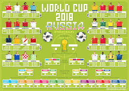 Pixel World Cup 2018 Wall Chart Soccer
