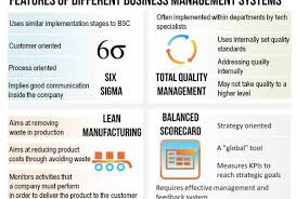management critical thinking paper on total quality management sample management critical thinking paper on total quality management