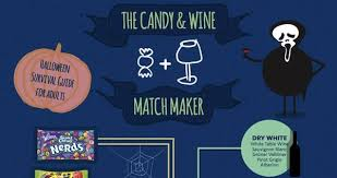 Alcoholic Candy Combination Charts Wine Pairing