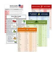 Keto Diet Guide Pack Keto Cheat Sheet Magnets For