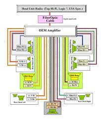 bmw stereo wiring diagram bmw wiring diagrams