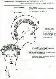 Publicité Ancienne Dessin Femme Coiffure Mode été 1978 No 43