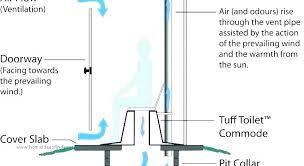 bathroom vent duct earningpoint info bathroom vent duct bathroom vent duct size extravagant exhaust fan wiring diagram for interior design standard