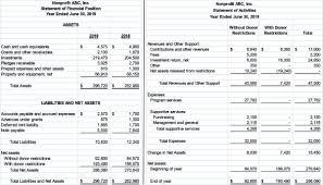 financial statement fasb nonprofit financial statement project smith howard