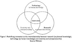 a conceptual framework forthe alignment