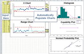 shewhart control charts control charts shewhart charts in excel qi macros