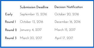duke fuqua mba admissions related fuqua image