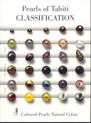 Oyster Grading Chart Pearl Oasis Tahitian Pearls Grading