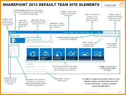 Sharepoint 2013 Site Templates Sharepoint Layout Template Buddhawithin Me