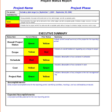 8 Weekly Status Report Template Doc Budget Template Letter With