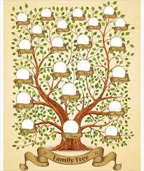 Family Tree Wall Charts Free Printable Family Tree