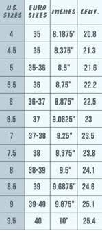 American Shoe Chart European To North American Shoe Size