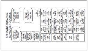 1999 f350 fuse panel diagram 1999 taurus fuse box 1999 wiring diagrams