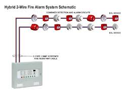fire alarm guide 2 wire systems fire alarm wiring diagram schematic at Fire Alarm Cable Wiring Diagram