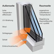 Fenster Stadt Remscheid Altbauneu