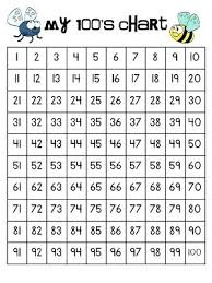 300 Number Chart Large Printable Numbers 1 300 Theflawedqueen Com