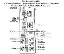 toyota engine fuse box diagram diy wiring diagrams \u2022 2003 toyota matrix interior fuse box toyota corolla fuse box diagram details within with regard engine rh tilialinden com 2003 toyota corolla