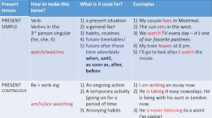 tenses present tenses review verb tenses in english made easy eu english