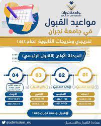 عمادة القبول والتسجيل (@admission_nu)
