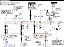 1999 lincoln navigator wiring diagram lincoln wiring diagram wiring lincoln mkx radio wiring diagram lincoln wiring diagrams online