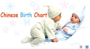 Ovulation Chart Boy Girl Ovulation Calculator To Conceive A Boy
