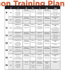 Score A Marathon Pr With This 16 Week Training Plan