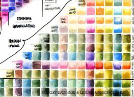 Lezley Davidson Watercolor Mixing Chart Download