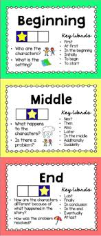 Story Retell Sequencing Beginning Middle End Beginning