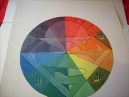 Color Wheel Design Project First Project By Betty Huang At Coroflot Com