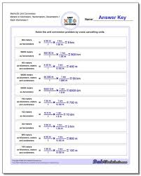 Meters To Kilometers Conversion Chart Metric Si Length