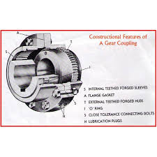 Gear Coupling Specification Chart What Are Gear Couplings