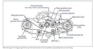 subaru forester belt diagram data wiring diagram today subaru forester belt diagram