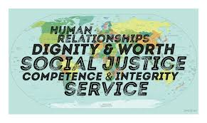 Social Work Values Social Work Core Values Of The Nasw Code Of Ethics Just A Fun
