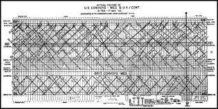 The international phonetic alphabet chart. History Of Convoy And Routing 1945