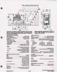 Full image for bobcat skid steer 102 bobcat skid steer bobcat made at least