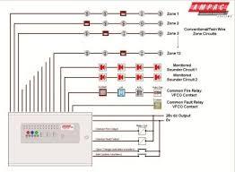 sprinkler system wire fire alarm system toro sprinkler system wiring sprinkler system wiring schematic sprinkler system wire fire alarm system toro sprinkler system wiring diagram