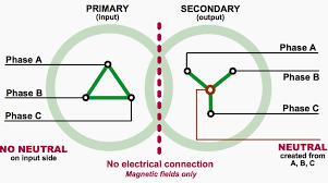 75 kva transformer wiring diagram kgt 75 KVA Transformer Grounding at 75 Kva Transformer Wiring Diagram