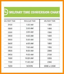 Military Time Conversion Chart For Caption Payroll – Horneburg.info