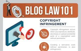 Copyright Infringement Blog Law And Copyright Infringement Infographic