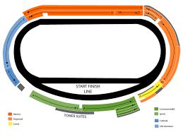 Richmond Raceway Seating Chart Richmond International Raceway Seating Chart Cheap Tickets