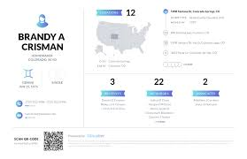 Brandy A Crisman, (719) 532-9984, 5908 Santana Dr, Colorado ...