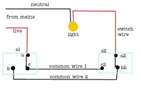 3 way switch 2 lights wiring diagram wirdig neuronetworks ^ ^ two way switch