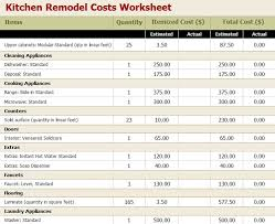 kitchen remodel budget estimator