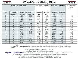 Inch Screw Size Chart Choose The Correct Screw Length Abiding Wood Screw Length Chart