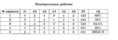 Контрольные работы по физике в новом формате для классов hello html m77cf681b gif