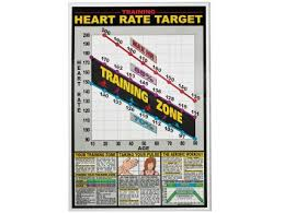 Aerobic Heart Rate Chart Heart Rate Chart